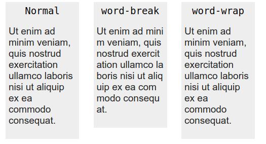 css властивість word-wrap